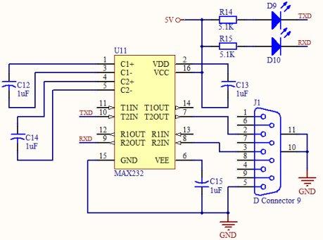 图3.10 串口通信电路