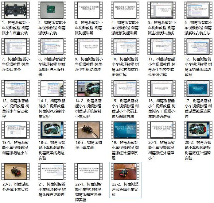 树莓派小车22课视频教程目录.JPG