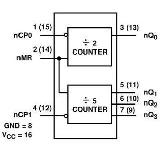 单片机数字频率计设计和调试 课程设计论文