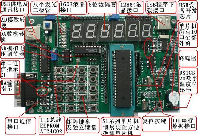郭天祥照片_郭天祥单片机开发板外形图 - 电子工程师杂谈 单片机论坛