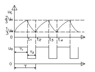 汽车尾灯控制电路课程设计报告