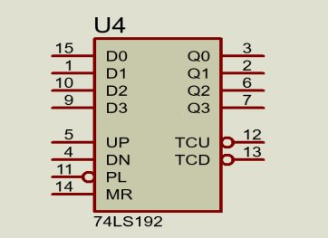 74ls148是集成8-3线优先编码器产品,根据逻辑电路可以写出输出与输入