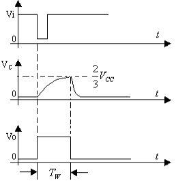 555定时器工作原理内部框图和典型应用