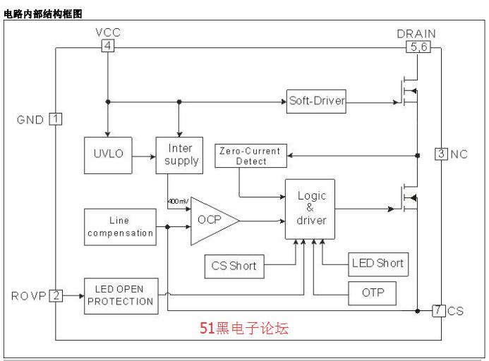 20w恒流源资料,已搭建实物实验成功!!!! 概述 WS9001 是一款高精度的 LED 恒流控制芯片,应用于非隔离的降压型 LED 电源系统, 适合全电压输入或者 12V~500V的直流电压输入。 WS9001 内部集成 500V功率 MOSFET, 只需要很少的外围元件,即可实现优异的恒流特性。 WS9001 芯片内带有高精度的电流取样电路,同时采用了先进的恒流控制技术,实现高精度的 LED 恒流输出和优异的线性调整率。芯片工作在电感电流临界模式,系统输出电流不随电感量和 LED 工作电压的变化而变化