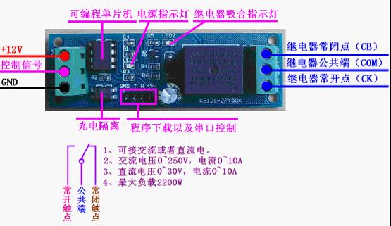 可编程继电器模块产品使用手册1-447.png