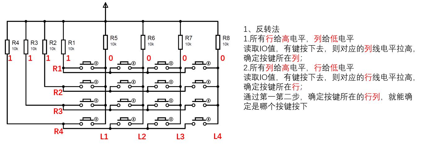 完整解决方案:STM32矩阵键盘程序4×4_计算机软件和应用_IT /计算机_信息