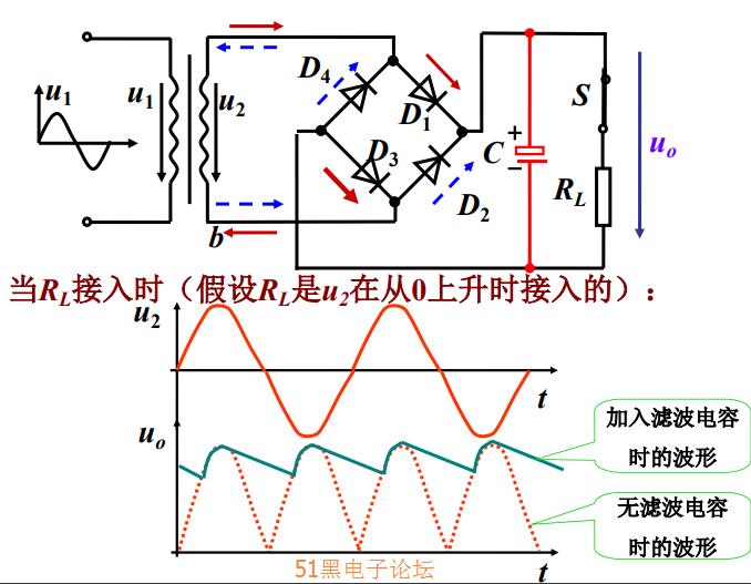 模电滤波电路详解-模拟电子技术
