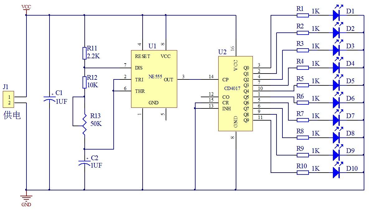 电路原理:本套件主要由时钟发生电路和十进制计数器电路构成,由NE555为核心的自激多谐振荡器,电源通过R2,R3,R4向电容C1充电,当C1刚开始充电时,NE555的2脚还处于低电平,故输出端3脚呈高电平,当电源经R2,R3,R4向C1充电到2/3电源电压时,输出端3脚电平由高变低,NE555内部放电管导通,电容C1经R4,R3,NE555的7脚放电,直到C1两端的电压低于1/3电源电压时,NE555的3脚电平又由低电平变为高电平.
