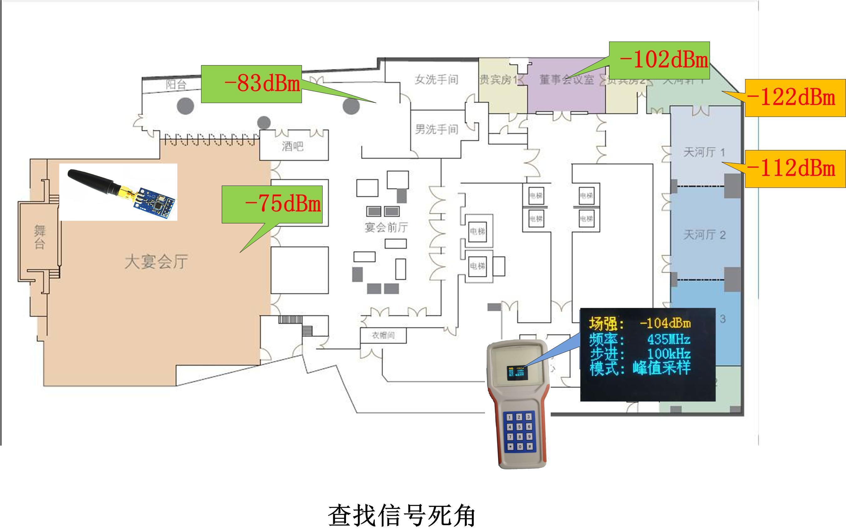 无线信号覆盖情况-楼层.jpg