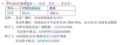 mesh组网格式.png