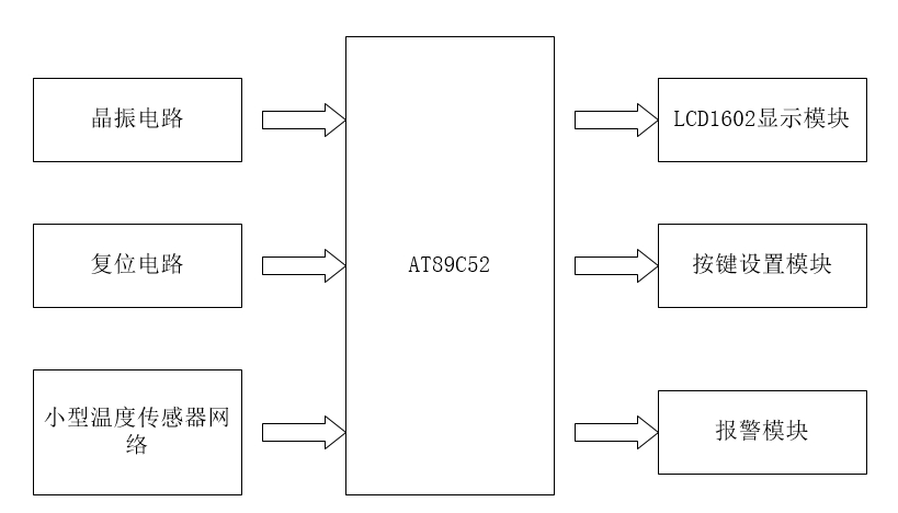 系统框架.jpg