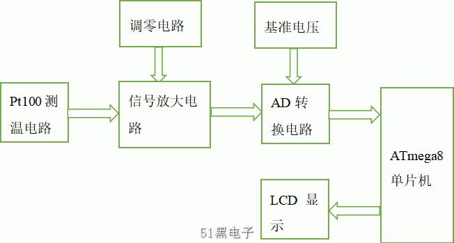结构图.png