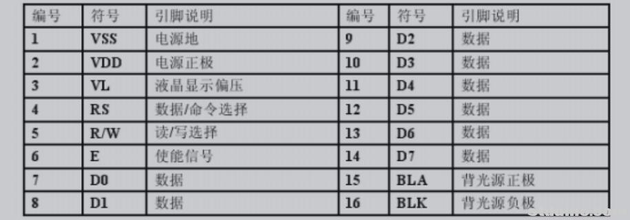 A04-LCD1602-引脚说明.png