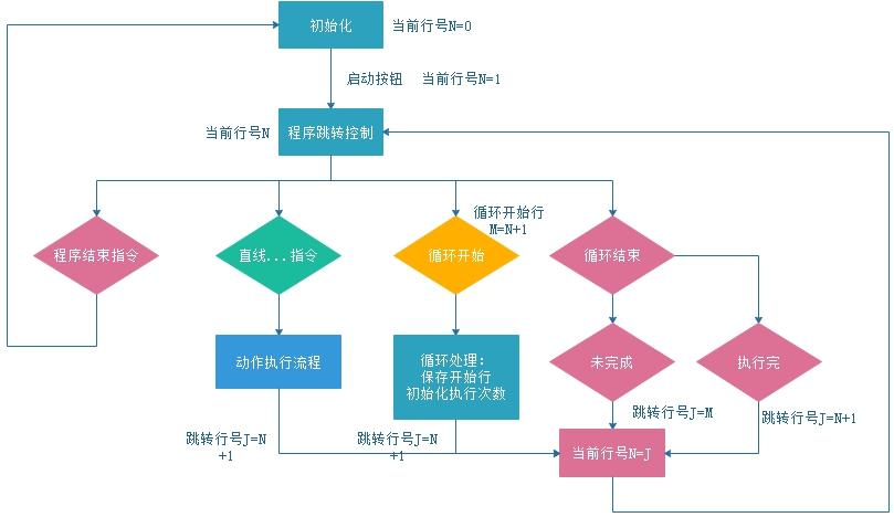 绘图1.jpg